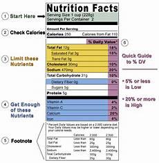 winnsboro medical clinic reading nutrition labels