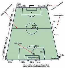 Ukuran Lapangan Sepak Bola Beserta Gambar Dan Keterangannya