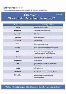 Erbschein In Der Schweiz Infos Rechte Kosten
