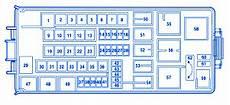 2003 lincoln aviator fuse box diagram lincoln aviator 2003 distribution fuse box block circuit breaker diagram carfusebox