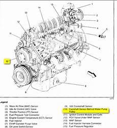 online car repair manuals free 2006 pontiac vibe instrument cluster 2006 pontiac grand prix service manual