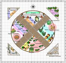 Kitchen Garden Plan by Garden Plans Kitchen Garden Potager The Farmer S