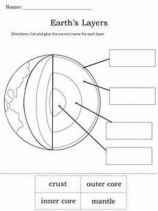 layers of the earth worksheet earth s layers diagram worksheets by dressed in sheets tpt