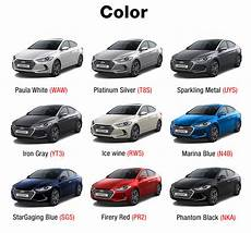 magic tip car paint touch up scratch remover coat for