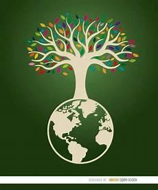 Top Contoh Poster Lingkungan Yang Mudah Digambar Paling