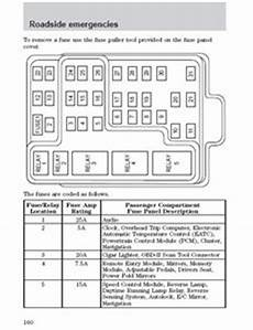 Sunroof For 2001 Lincoln Navigator Fuse Diagram Circuit