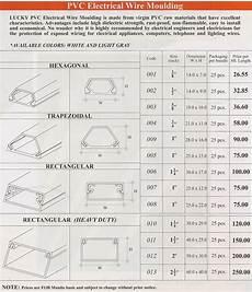 house wiring specifications door specifications philippines mini cooper 1 5 5 door at 2018 philippines luxury car