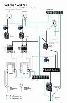 240v pid wiring diagram rims hlt wiring help home brew forums