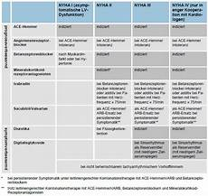 Wechselwirkung Medikamente Tabelle - 6 medikament 246 se therapie aktualisiert 2017 196 zq