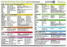 Glutenfreie Lebensmittel Liste - die vegane ern 228 hrungspyramide klicken sie auf das bild