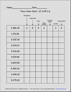 place value chart worksheets decimal places and place value common core math abcteach