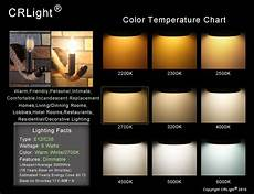 270k0k crlight 6w dimmable led filament candle light bulb 2700k