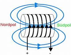 elektromagnet berechnen online magnetfeld einer spule berechnen clubaerodesgarrigues org