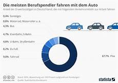 wie viele warnwesten im auto deutschland infografik die meisten berufspendler fahren mit dem auto