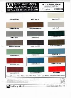 mcelroy metal color chart adinaporter