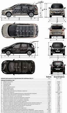 dimensions grand scenic 3 renault scenic dimensions the vector drawing renault scenic renault grand scenic dimensions