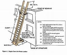 How Much Do Apartment Security Guards Make by Introduction To Basic Made Ladder Safety Health And