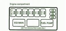 97 geo prizm fuse box diagram 96 kia sportage fuse box diagram auto fuse box diagram