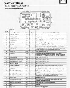 fuse box diagram for 2002 honda civic i a 2002 honda civic lx the check engine light came on today for about an hour then went