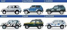 7 Best Lada Niva Images On 4x4 4x4 Trucks And Car