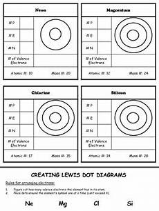 atomic structure worksheet by for the love of science tpt