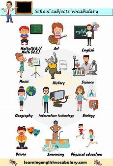 school subjects vocabulary list pdf learning basic english english school subjects