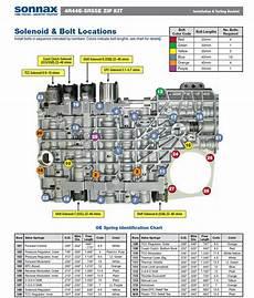 Doc Diagram 5r55e Diagram Ebook Schematic Circuit