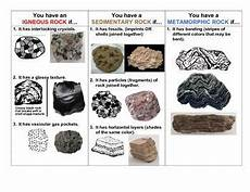 earth science lab practical worksheets 13334 infographic rocks and minerals nys lab practical rocks and minerals metamorphic rocks