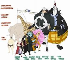 One Piece Anime Size Chart These One Piece Characters Are Too Damn Big Kotaku Australia