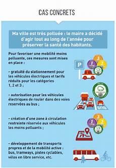 Vignette Anti Pollution Crit Air Mode D Emploi 16