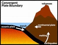 convergent boundary hermonie s learning journey