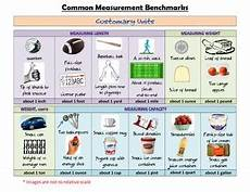 measurement benchmarks reference sheet by majestic s monsters tpt