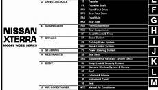 free download parts manuals 2004 nissan xterra engine control nissan xterra model wd22 series 2004 service manual engine cooling system pdf online download