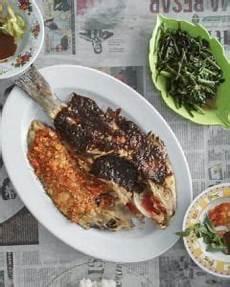 Resep Ikan Bakar Lezat Yang Mudah Dibuat Dan Menggugah Selera