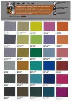nippon paint metallic paint 1 litre 30 colours