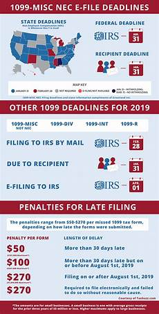 tax deadlines for filing 1099 misc 1099 div 1099 int and