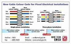 is color coding electrical wires universal quora
