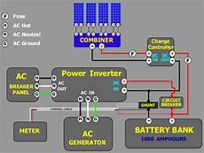 solar tutorial batttery bank and charge controller wind turbines and solar water heating