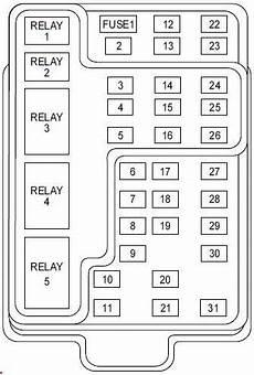 1999 lincoln navigator fuse box location lincoln navigator 1999 2002 fuse box diagram auto genius