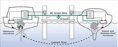 boat anode wiring diagram mercathode boating