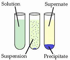 supernate definition in chemistry