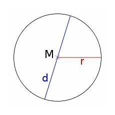 kreisumfang berechnen formel 2 π r pi faszination in