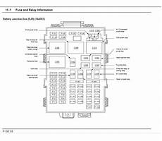 2007 Ford F150 Fuse Box Layout by Ford F150 Fuse Box Location