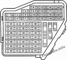 95 volkswagen golf fuse panel diagram fuse box diagram gt volkswagen golf iv bora mk4 1997 2004