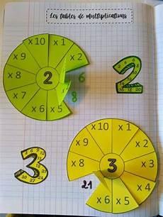 jeux pour apprendre les tables le 231 on 224 manipuler sur les tables de multiplications