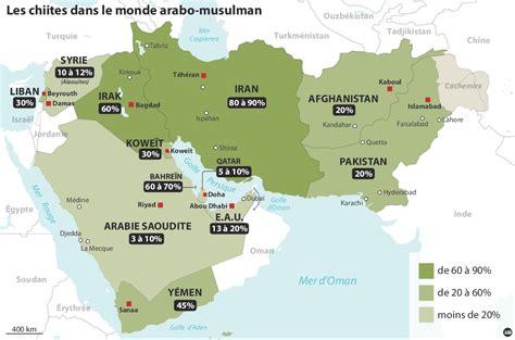 Musulman Sunnite Chiite
