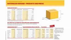 paket verschicken kosten und anbieter im vergleich chip