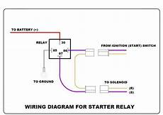 starter relay the ultimate guide t