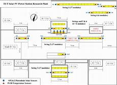 Layout Scheme Of The Tut Solar Pv Power Station Research