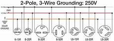 220 volt wiring diagram 3 wire 220v wiring diagram wiring diagram and schematic diagram images